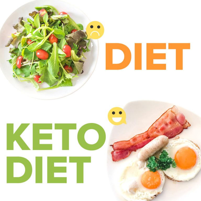 7 Benefits of a Keto Diet